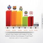 @Euroleague: Recordemos lo que dijeron los General Managers