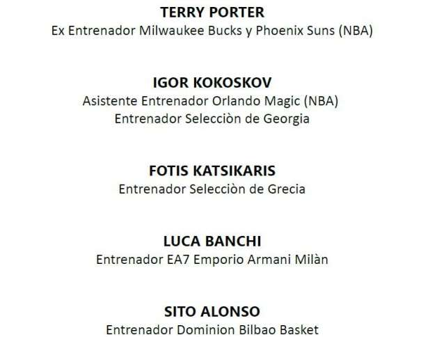 En esta imagen podemos ver los nombres de los Conferenciantes del International Euroleague Final Four 2015 de Madrid Coaches Clinic