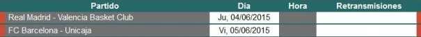 En este cuadro podemos ver lo que se ha anunciado Oficialmente, por parte de la ACB, en su web Oficial,en el momento de la Publicación de este Artículo, que la Primera Semifinal se Iniciará el jueves y la disputarán el Madrid y el Valencia, y que la Segunda se Iniciará el viernes, y la disputarán el Barcelona y el Málaga