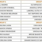 @Euroleague 2015-2016: Sorteo realizado (2 Vídeos)