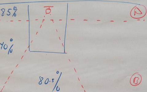 En esta foto podemos ver las zonas de Rebote y su porcentaje, en función de la zona desde la que se haya ejecutado el lanzamiento