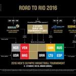 Sorteo para @Rio2016 (@rio2016_es) y Diferencias entre Masculino y Femenino