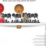 """@Euroleague MVP (Encuesta a General Managers): sólo 4 entre Los """"8 Fantásticos"""""""