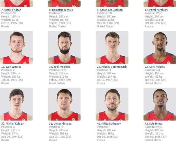 En esta imagen, tomada de la web Oficial del TsSKA, podemos ver a Andrey Vorontsevich, Cory Higgins, Victor Jryapa, Nikita Kurbanov y Kyle Hines, entre otros