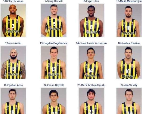 En esta imagen, tomada de la web Oficial del Fenerbajche, podemos ver a Ricky Hickman, Ekpe Udoh, Pero Antitch, Bogdan Bogdanovitch, Kóstas Slúkas y Jan Veselii, entre otros