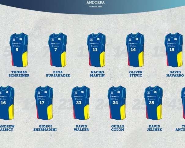 En esta imagen podemos ver los números de las camisetas de 10 de los 11 Jugadores del Andorra 2016-2017, entre ellos, 7 de sus 8 Fichajes