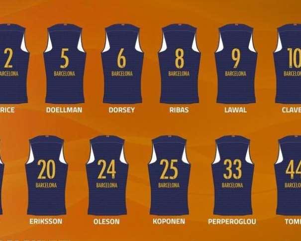 En esta imagen podemos ver los números de las camisetas de algunos de los Jugadores del Barcelona 2016-2017, entre ellos, los de sus 3 Fichajes, Víctor Claver, Tyrese Rice y Petteri Koponen