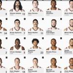 Jugadores del Madrid ACB y del NBA Oklahoma City Thunder (Salarios y 2 Vídeos)