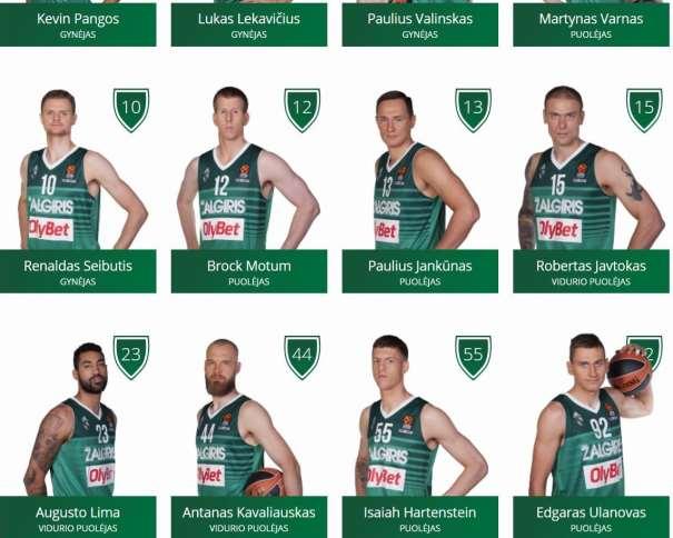 En esta imagen podemos ver a 12 de 14 Jugadores del Zhálguiris