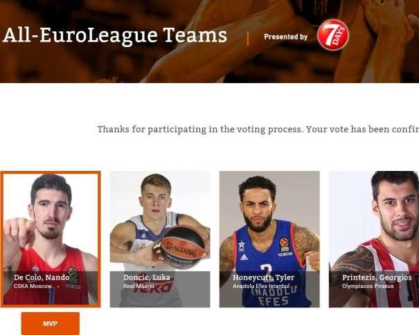 """En esta imagen podemos ver al Jugador que hemos votado como MVP de la Nueva Euroliga de Baloncesto 2016-2017 desde devuestrobasket.com, así como a otros 3 integrantes de nuestro """"Quinteto Ideal"""" Luka Donchitch, Tyler Honeycutt y Giorgos Printezis"""