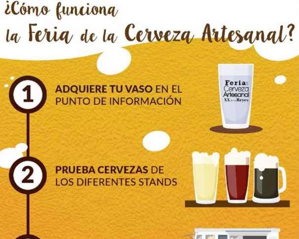 En esta imagen podemos ver los 2 primeros pasos de la Feria de la Cerveza Artesanal de San Sebastián de los Reyes (Madrid): comprar el vaso y probar cervezas artesanales (artesanas)
