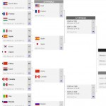 A Cuartos de Final contra Japón (#SelFemU19, #MunFemU19, #FIBAU19, MVP)