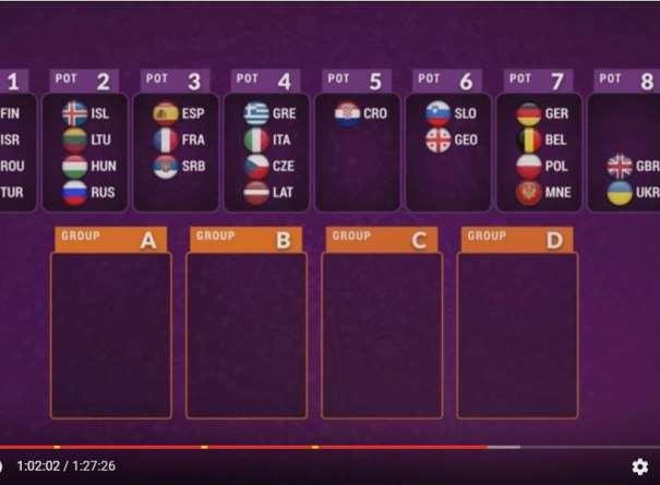 """En esta imagen podemos ver a las 24 Selecciones que van a disputar el EuroBasket 2017, las 4 Anfitrionas, sus 4 """"Partners"""" y las otras 16"""