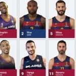 """El Barcelona """"de 17"""" contra el Baskonia """"de 11"""" (ACB, @EuroLeague, Previa)"""