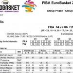 Derrotas de Lituania y Francia y Debut de la #SelMas 2017 FEB (#EuroBasket2017)