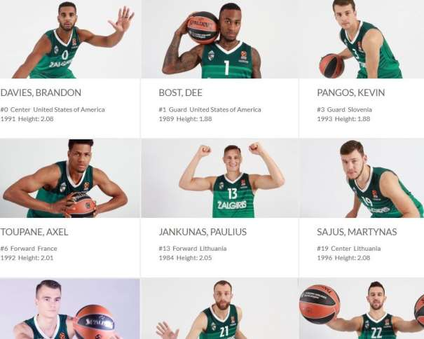 Zalgiris Players Foto: euroleague.net