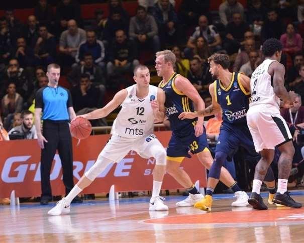 partizan belgrade basketball
