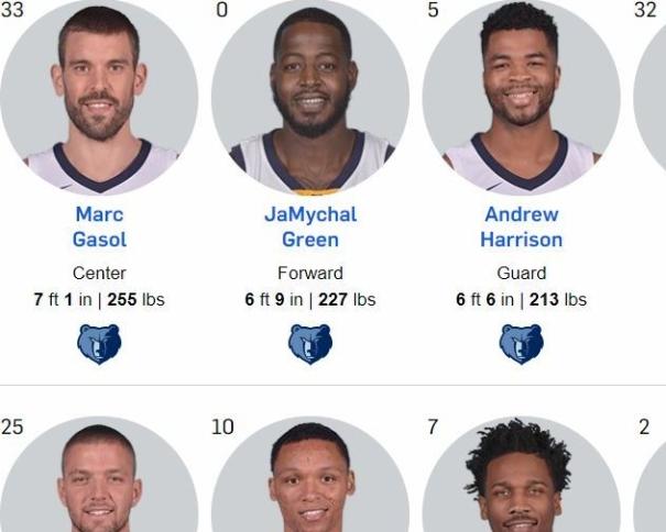 En esta imagen, tomada de la web Oficial de la NBA, podemos ver al Pívot català Marc Gasol junto a otros jugadores de los Memphis Grizzlies