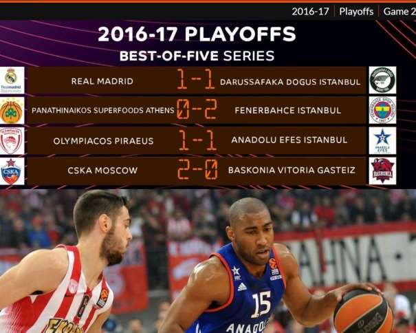 @EuroLeague Playoffs 2017 Imagen: euroleague.net