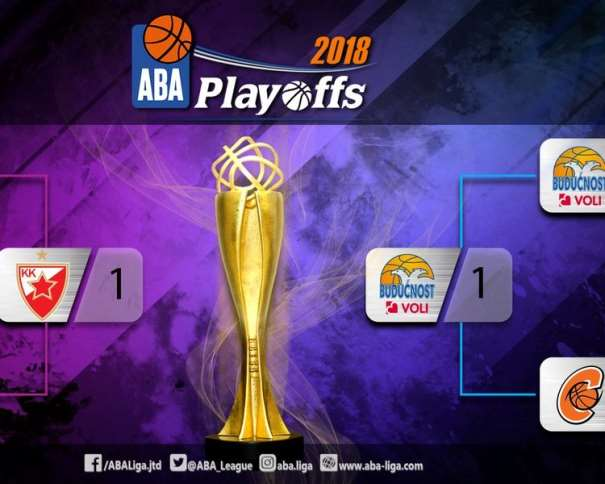 #RoadToGlory: Could it even be more dramatic? The #ABALiga Finals are all tied after 2 games of the series! @ABA_League