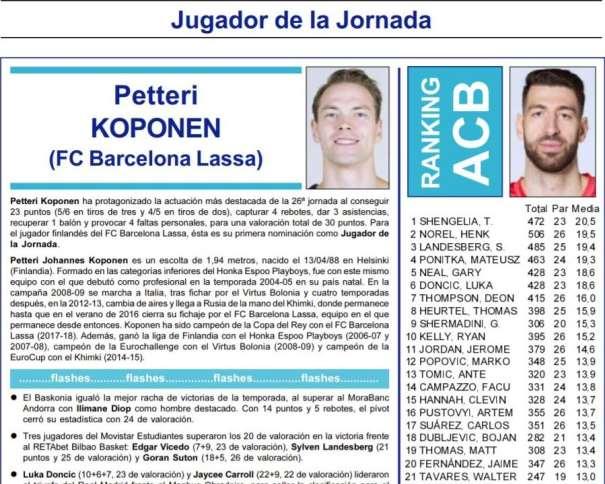 (25) Petteri Koponen y (23) Tornike Shengelia (თორნიკე შენგელია) Imagen tomada de acb.com