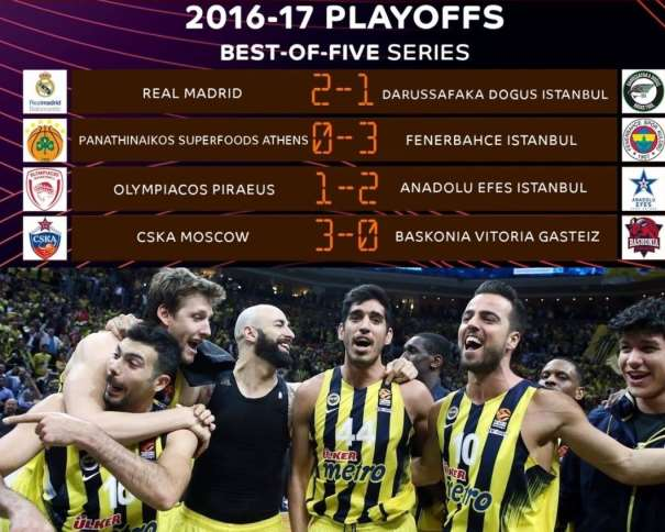 EuroLeague 2016-2017 Playoffs Game 3 euroleague.net