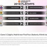 Victoria del Madrid (@EuroLeague Playoffs 2018 Game 3, MVP, Quinteto Ideal)