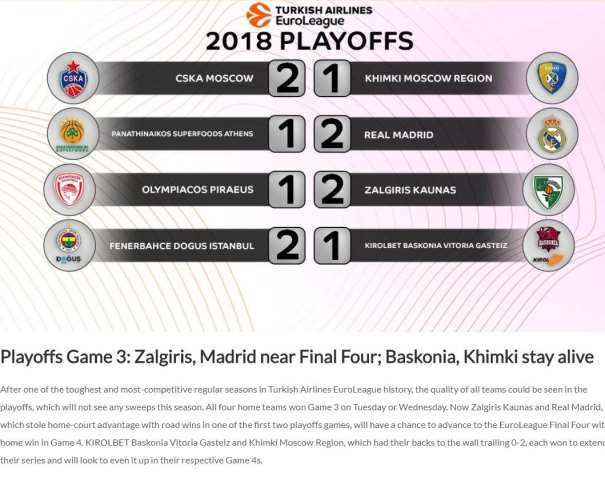 EuroLeague 2017-2018 Playoffs Game 3 euroleague.net