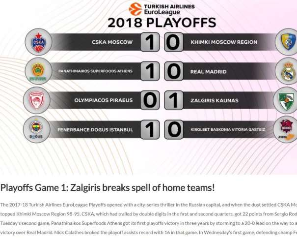 EuroLeague 2017-2018 Playoffs Game 1 euroleague.net