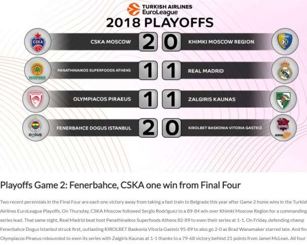 EuroLeague 2017-2018 Playoffs Game 2 euroleague.net