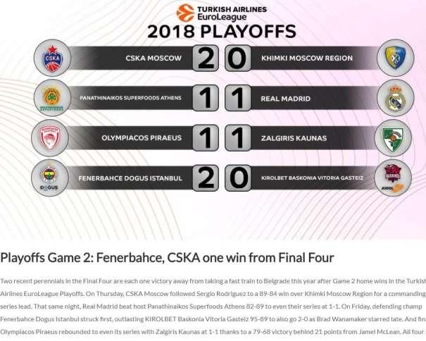EuroLeague 2017-2018 Playoffs Game 2 euroleague.net