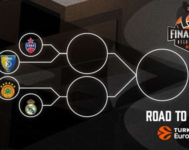 Road to Belgrade Final Four Imagen: euroleague.net
