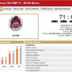 @BCFMP 1 – 0 @KKBoracCacak, next game in Čačak (@KLSrbije, #KLSRB)