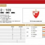 @PartizanBC against @kkcrvenazvezda, FMP – Dynamic or Borac (semi-finals, @KLSrbije, #KLSRB)