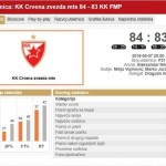 Feldeine saved @kkcrvenazvezda against @BCFMP in the first game of the Final (@KLSrbije, #KLSRB)