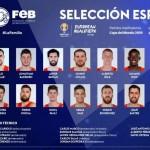 Lista (FEB) de 16 para la Cuarta Ventana de Clasificación @FIBA (Sergio Rodríguez)
