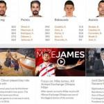 @EuroLeague: Victoria de los 3 Equipos ACB con Contrato y (14) Gustavo Ayón MVP