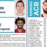 ACB: MVP y Quinteto Ideal tras 13 Jornadas (Shengelia, Dubljević, Renfroe, Jaime)