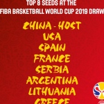@FIBA Basketball World Cup China 2019: #SelMas, Serbia ¿y Pau y Marc Gasol?