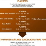 @ABA_League, @EuroLeague (Playoffs) y ACB (el Barcelona Sigue Líder, MVP)