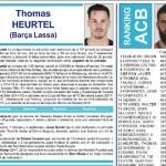 ACB: Bojan Dubljević sigue siendo el MVP (Beirán, Laprovíttola, Jaime y Iverson)