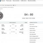 Basketball League of Serbia (KLS): @PartizanBC Second Win (2 – 0)