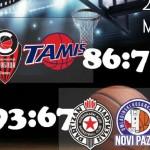 Basketball League of Serbia (@KLSrbije) Unbeaten @PartizanBC preparing semifinals