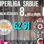 Basketball League of Serbia (@KLSrbije, #KLSRB): @PartizanBC 8 –  0 (MVP)
