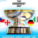 #EurFem y #EurMas 2021 @FIBA: Sorteo, Hoy (France, Spain, Czech Republic…)