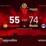 #SelMas FEB @FIBA: Tercer Partido de «Los 12 de Guangzhou», Derrota, Llull, Ricky