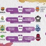 ACB: Sorteo de la Copa, Cuartos de Final de @EuroLeague (Quinteto, Mirotić, MVP)