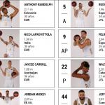 #CopaACB 2020: Primera Semifinal (València – Madrid) y Segundos Cuartos de Final