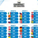 #SelMas FEB 2020: 8 Octavos Derrotan a 2 Campeones del Mundo FIBA (Saiz MVP)