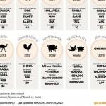 Coronavirus (COVID-19): Empieza la Primavera (y Las 10 Peores Epidemias)